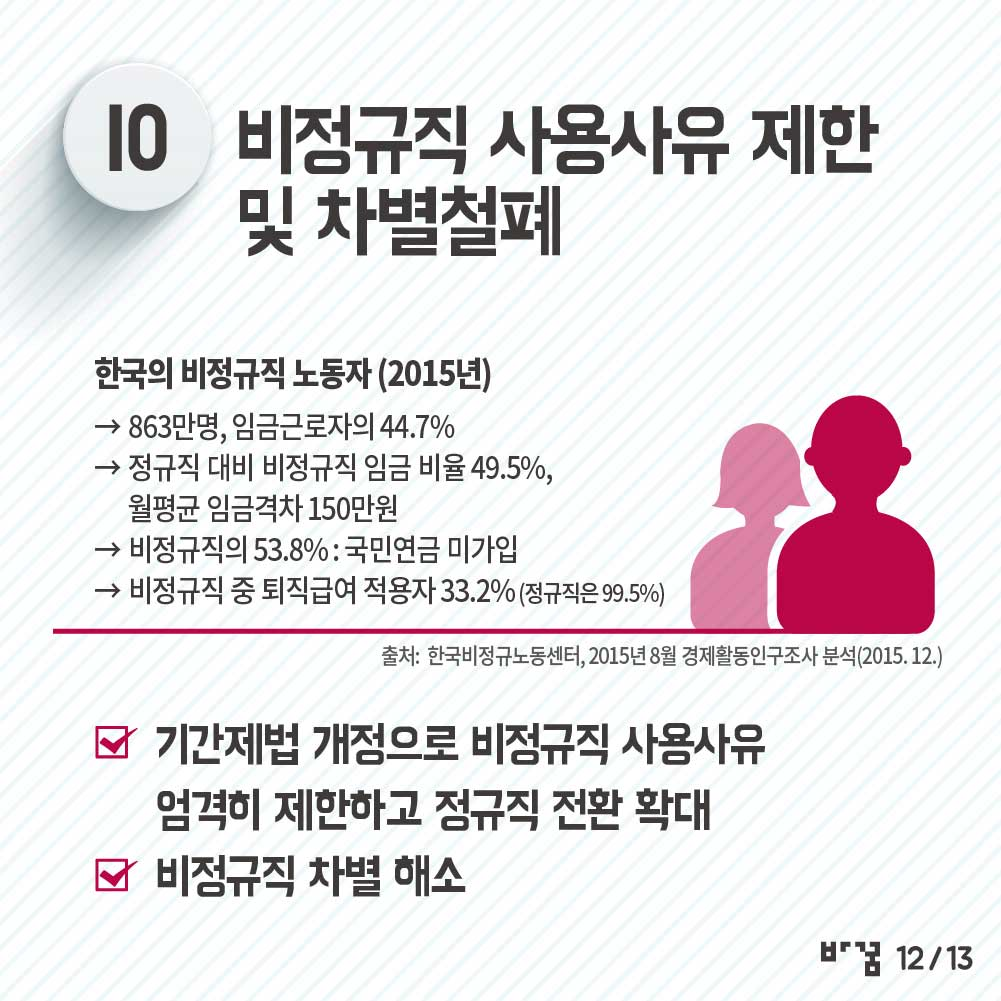 change2020org-20160527-12